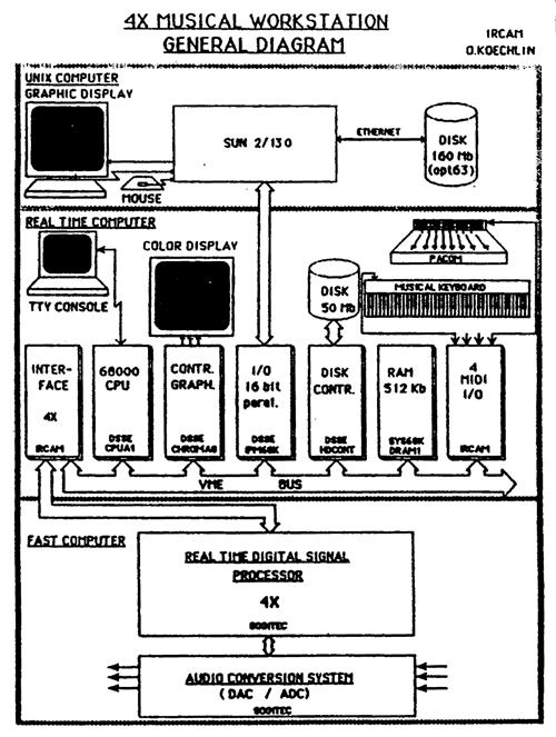 sistema 4x